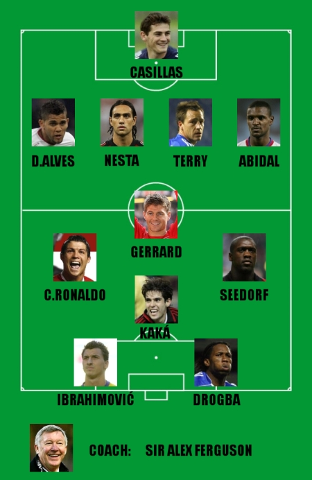 UEFA Soccer Team of the Year 2007