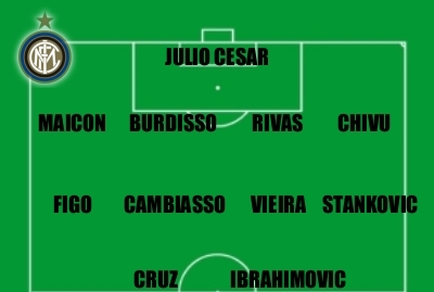 Predicted Inter Milan LINE-UP