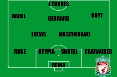 Predicted Liverpool LINE-UP