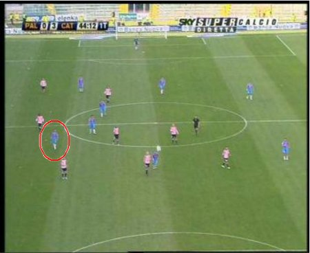 Circled player is Giuseppe Mascara.  Distance to goal: 55m.